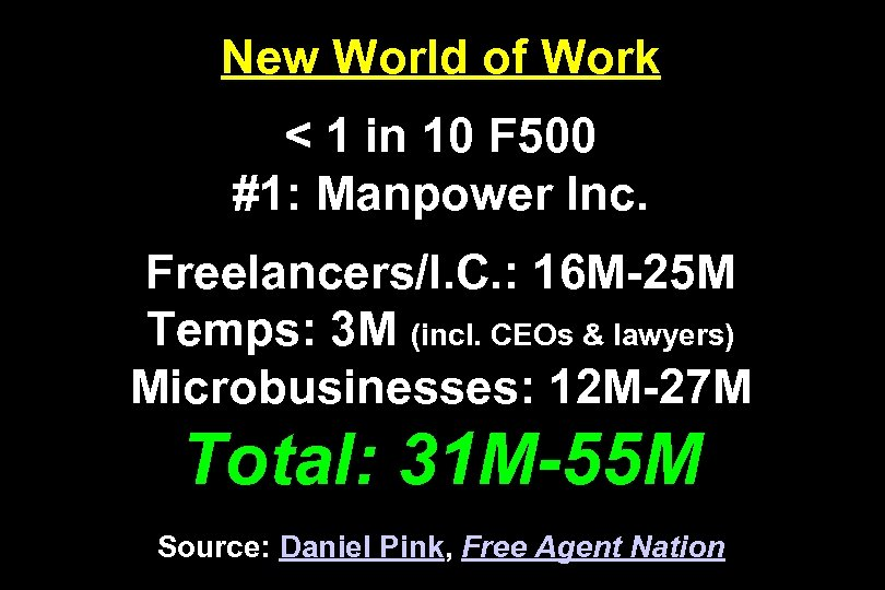New World of Work < 1 in 10 F 500 #1: Manpower Inc. Freelancers/I.