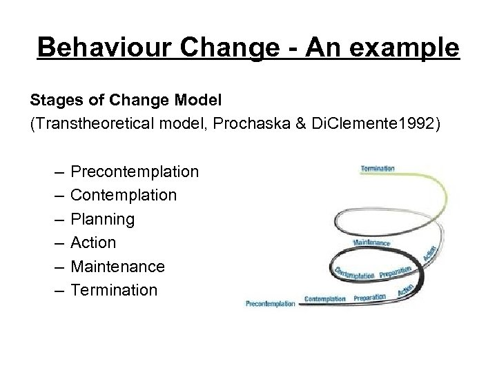 Behaviour Change - An example Stages of Change Model (Transtheoretical model, Prochaska & Di.