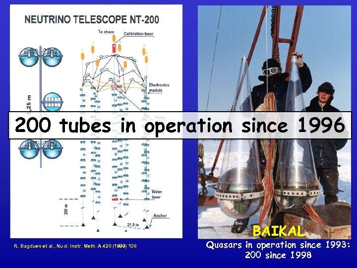 200 tubes in operation since 1996 BAIKAL R. Bagduev et al. , Nucl. Instr.
