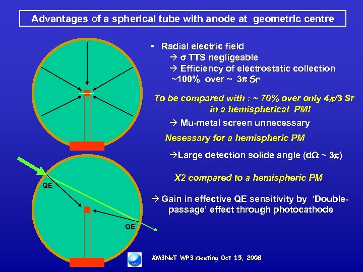 Advantages of a spherical tube with anode at geometric centre • Radial electric field