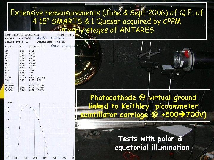 Extensive remeasurements (June & Sept 2006) of Q. E. of 4 15'' SMARTS &