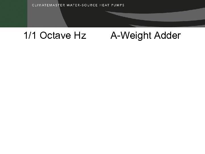 1/1 Octave Hz A-Weight Adder