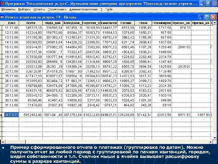 n Пример сформированного отчета о платежах (группировка по датам). Можно получить отчет за любой