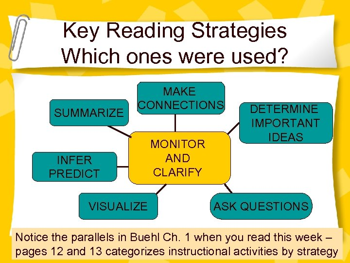 Key Reading Strategies Which ones were used? SUMMARIZE S MAKE CONNECTIONS M INFER I