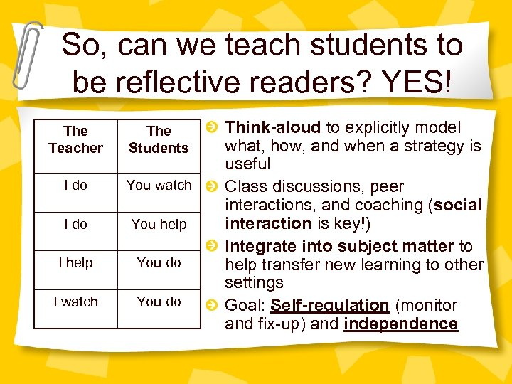 So, can we teach students to be reflective readers? YES! The Teacher The Students