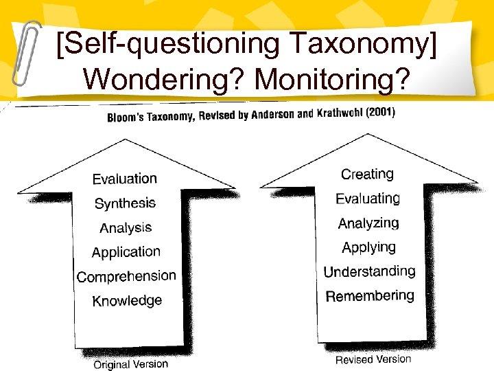 [Self-questioning Taxonomy] Wondering? Monitoring?
