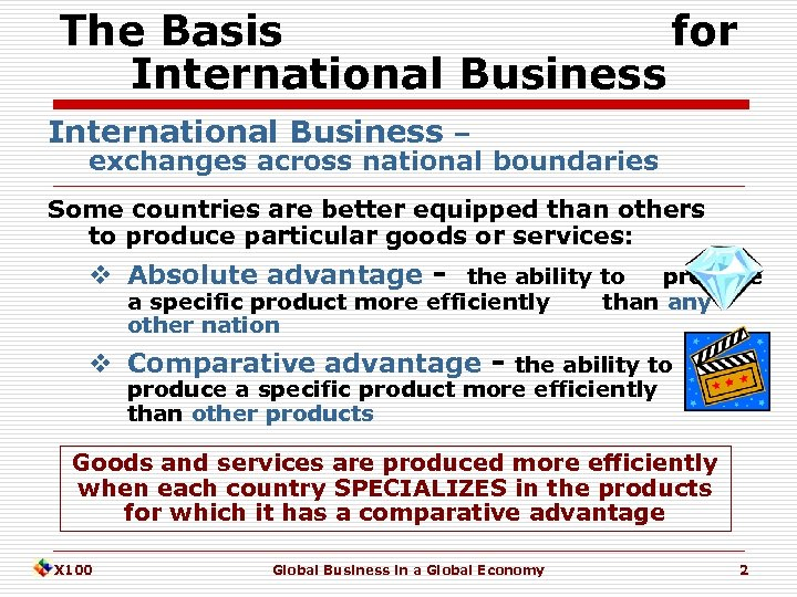 The Basis for International Business – exchanges across national boundaries Some countries are better