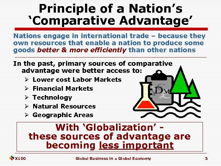 Principle of a Nation's 'Comparative Advantage' Nations engage in international trade – because they