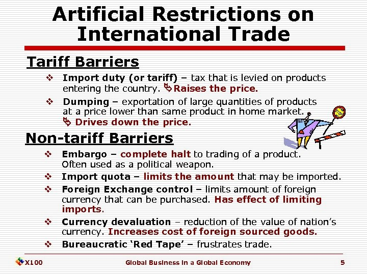 Artificial Restrictions on International Trade Tariff Barriers v Import duty (or tariff) – tax