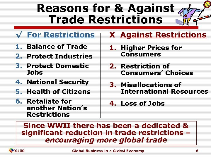 Reasons for & Against Trade Restrictions √ For Restrictions X Against Restrictions 1. Balance
