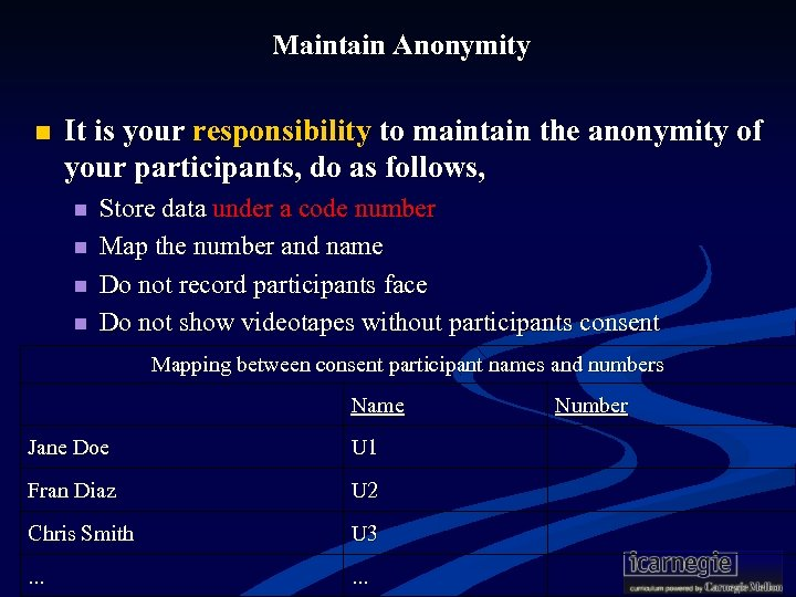 Maintain Anonymity n It is your responsibility to maintain the anonymity of your participants,