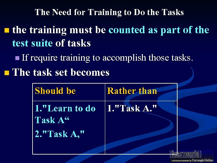 The Need for Training to Do the Tasks n the training must be counted