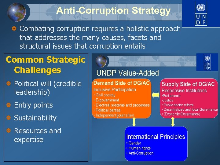 Anti-Corruption Strategy Combating corruption requires a holistic approach that addresses the many causes, facets