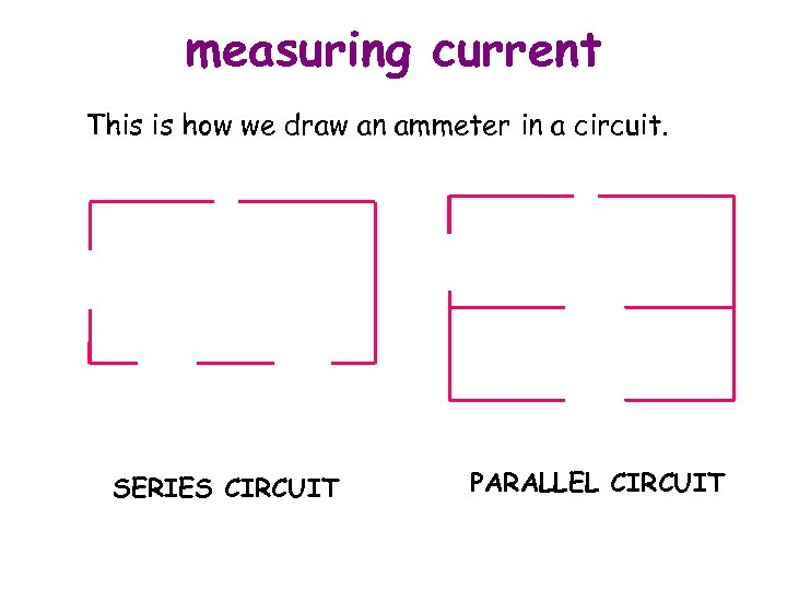 measuring current This is how we draw an ammeter in a circuit. A A