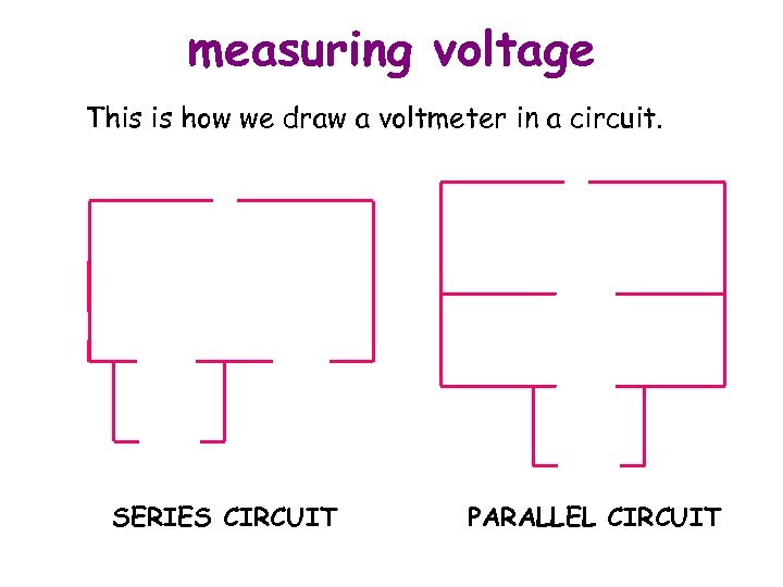 measuring voltage This is how we draw a voltmeter in a circuit. V SERIES