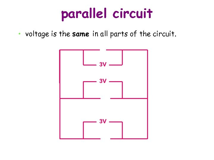 parallel circuit • voltage is the same in all parts of the circuit. 3