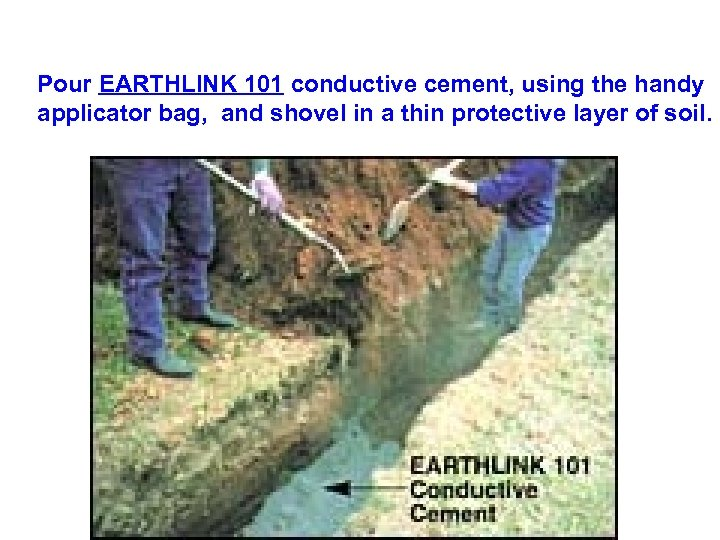 Pour EARTHLINK 101 conductive cement, using the handy applicator bag, and shovel in a