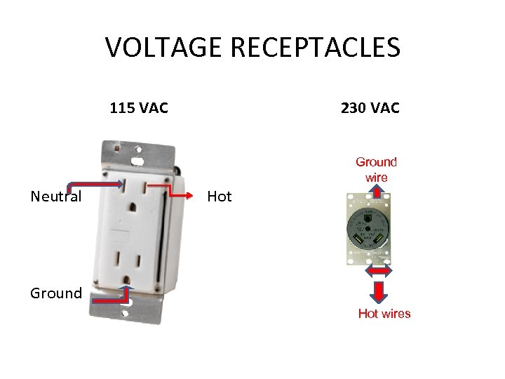 VOLTAGE RECEPTACLES 115 VAC 230 VAC Ground wire Neutral Hot Ground Hot wires