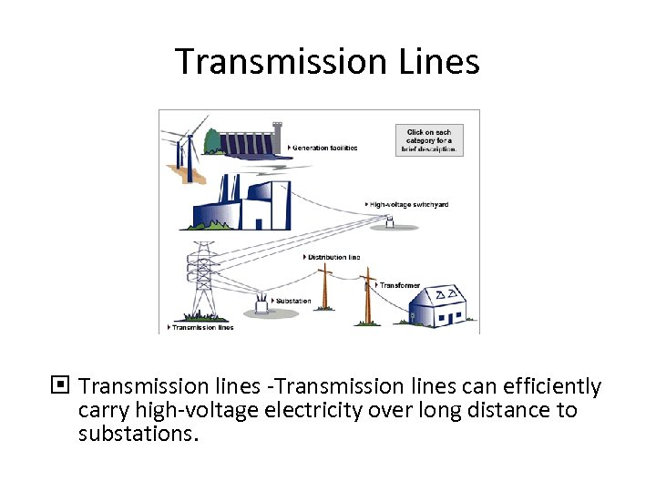 Transmission Lines Transmission lines -Transmission lines can efficiently carry high-voltage electricity over long distance