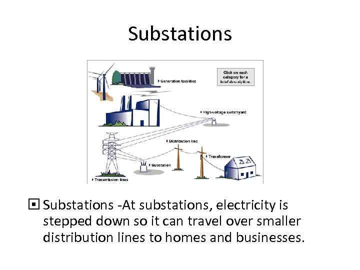 Substations -At substations, electricity is stepped down so it can travel over smaller distribution