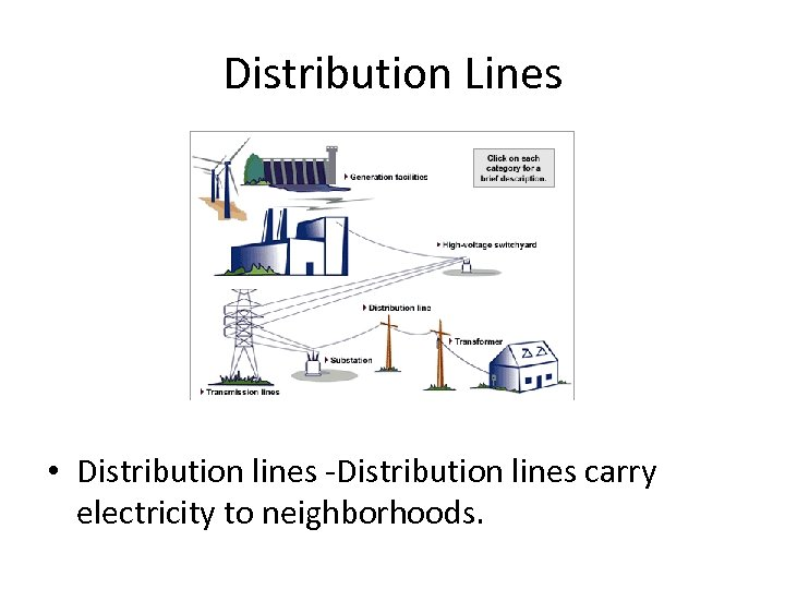 Distribution Lines • Distribution lines -Distribution lines carry electricity to neighborhoods.
