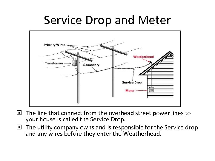 Service Drop and Meter The line that connect from the overhead street power lines
