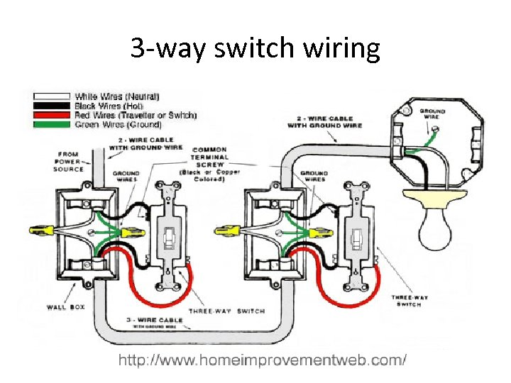3 -way switch wiring