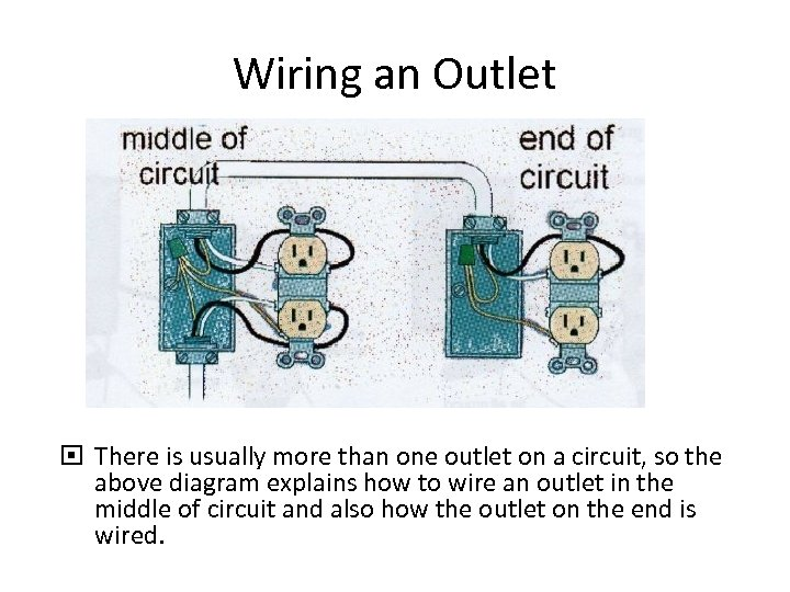 Wiring an Outlet There is usually more than one outlet on a circuit, so