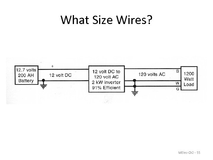 What Size Wires? B MElec-Ch 2 - 55