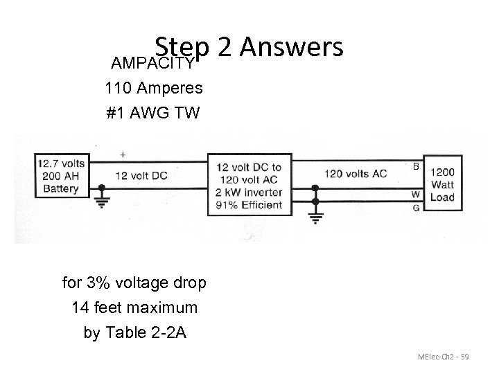 Step 2 Answers AMPACITY 110 Amperes #1 AWG TW by Table 1 B for