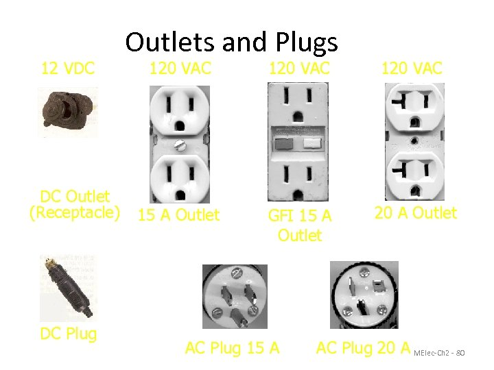 12 VDC Outlets and Plugs DC Outlet (Receptacle) DC Plug 120 VAC 15 A