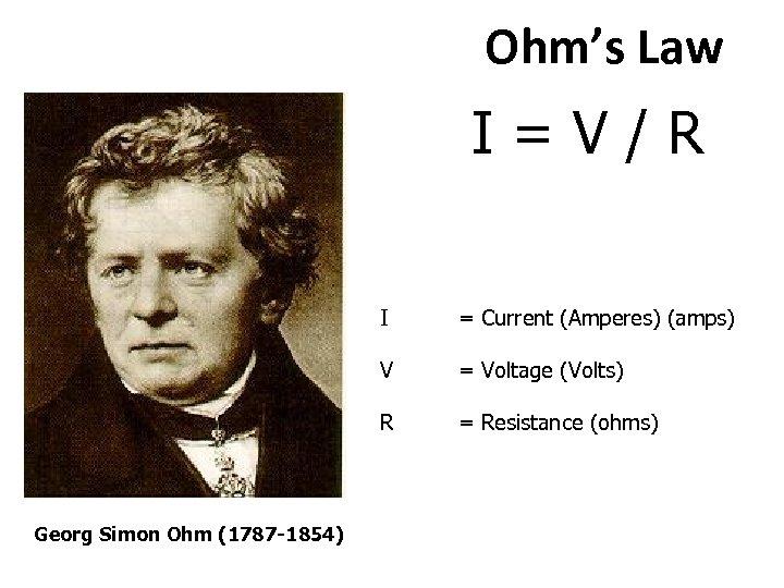 Ohm's Law I=V/R I V = Voltage (Volts) R Georg Simon Ohm (1787 -1854)