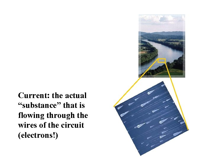 """Current: the actual """"substance"""" that is flowing through the wires of the circuit"""