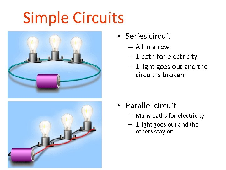 Simple Circuits • Series circuit – All in a row – 1 path for