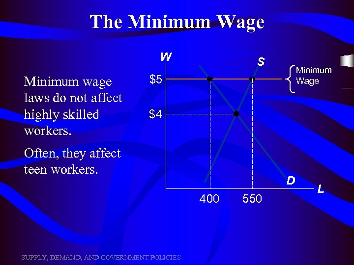 The Minimum Wage W Minimum wage laws do not affect highly skilled workers. Unemployment