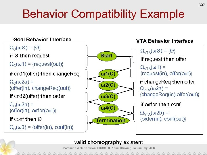 100 Behavior Compatibility Example Goal Behavior Interface VTA Behavior Interface ΩG(ωØ) = {Ø} if