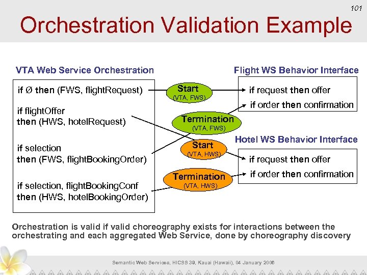 101 Orchestration Validation Example VTA Web Service Orchestration if Ø then (FWS, flight. Request)