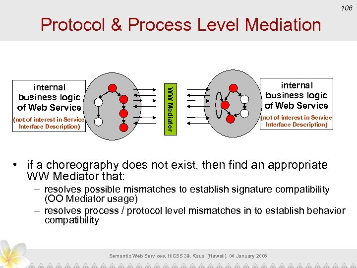 106 Protocol & Process Level Mediation (not of interest in Service Interface Description) WW