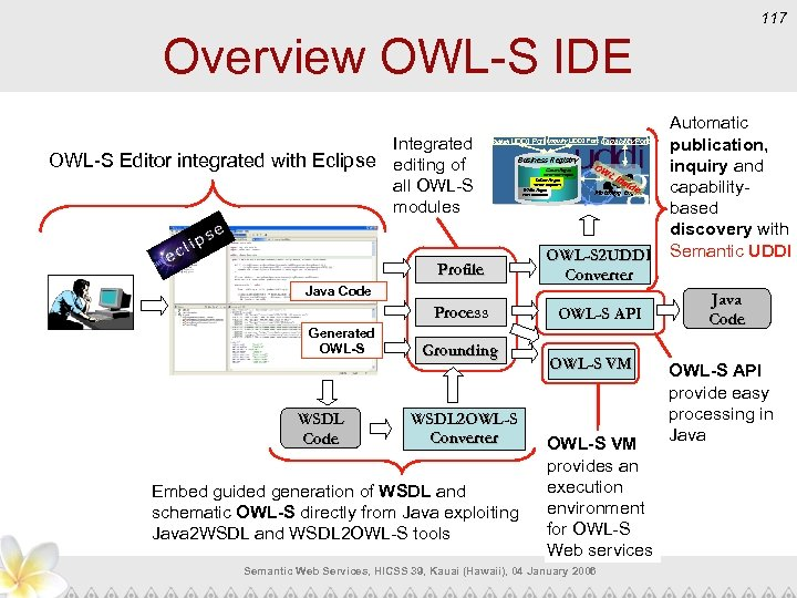 117 Overview OWL-S IDE Integrated OWL-S Editor integrated with Eclipse editing of all OWL-S