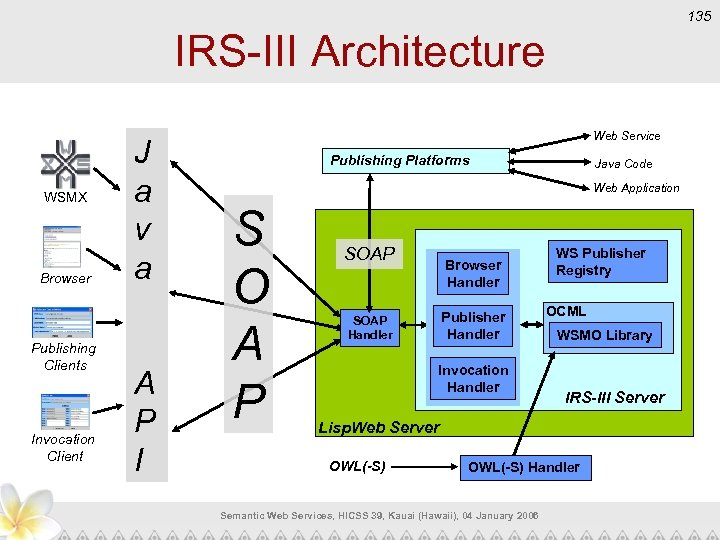 135 IRS-III Architecture WSMX Browser Publishing Clients Invocation Client J a v a A
