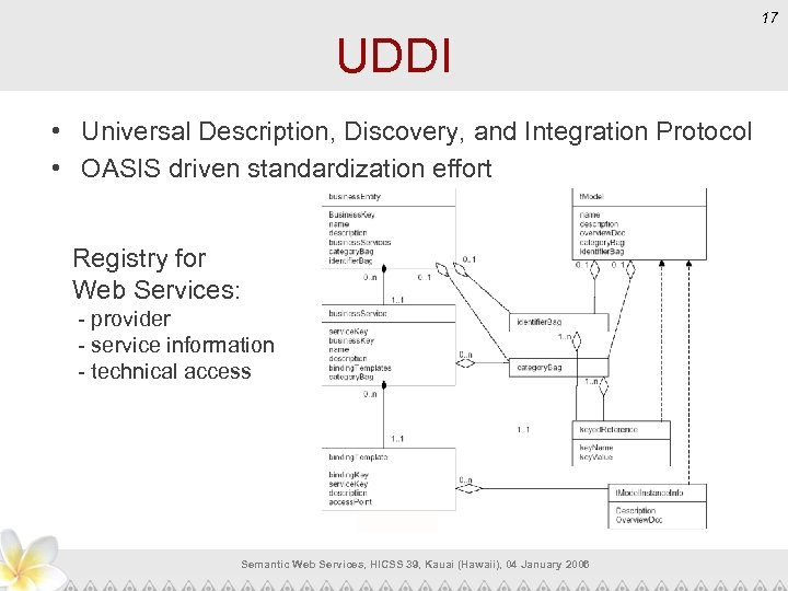 17 UDDI • Universal Description, Discovery, and Integration Protocol • OASIS driven standardization effort