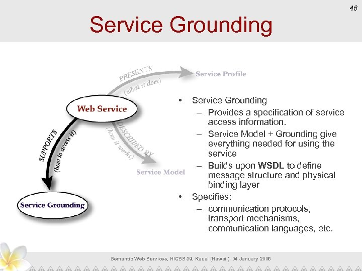 46 Service Grounding • • Service Grounding – Provides a specification of service access