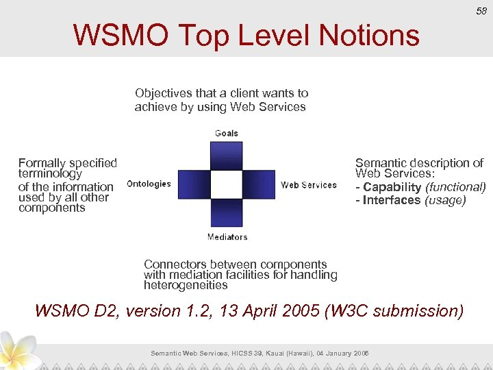 58 WSMO Top Level Notions Objectives that a client wants to achieve by using