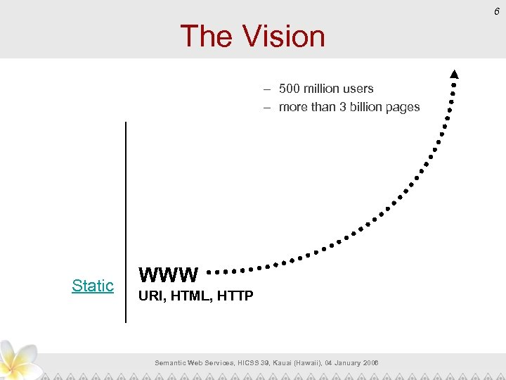 6 The Vision – 500 million users – more than 3 billion pages Static