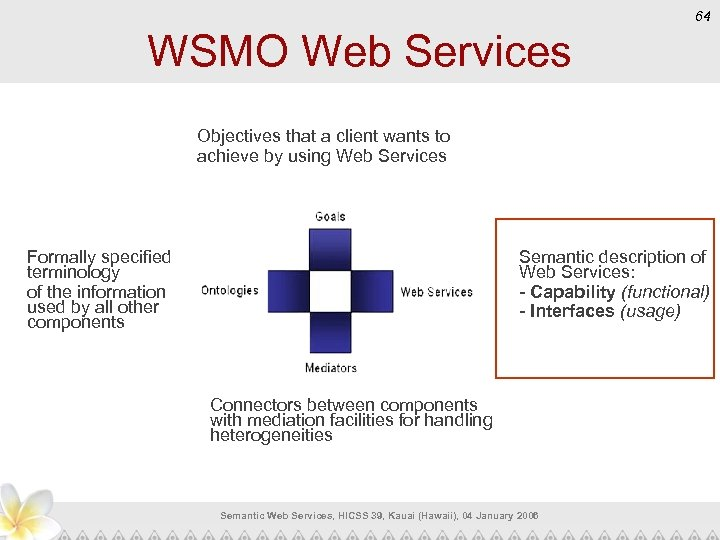 64 WSMO Web Services Objectives that a client wants to achieve by using Web