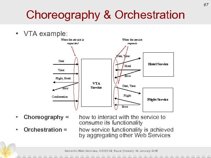 67 Choreography & Orchestration • VTA example: When the service is requested When the