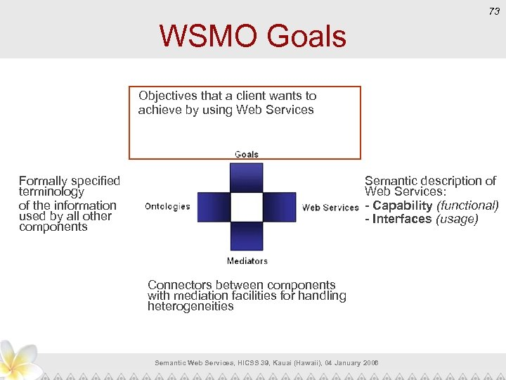 73 WSMO Goals Objectives that a client wants to achieve by using Web Services
