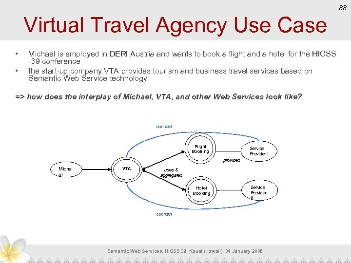 88 Virtual Travel Agency Use Case • • Michael is employed in DERI Austria