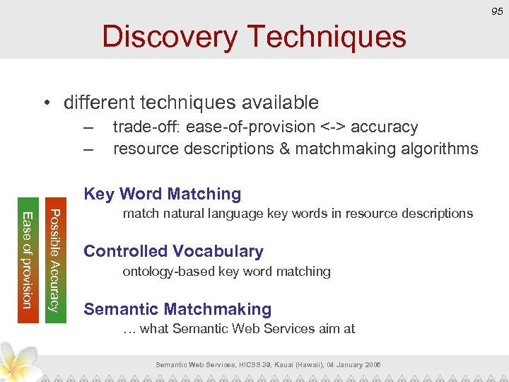 95 Discovery Techniques • different techniques available – – trade-off: ease-of-provision <-> accuracy resource