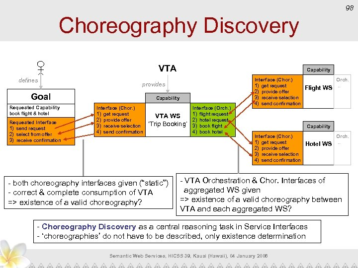 98 Choreography Discovery VTA defines provides Goal Requested Capability book flight & hotel Requested